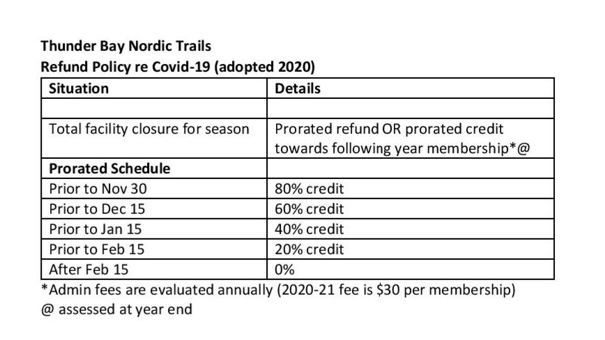 covid refund policy adoption-page-001